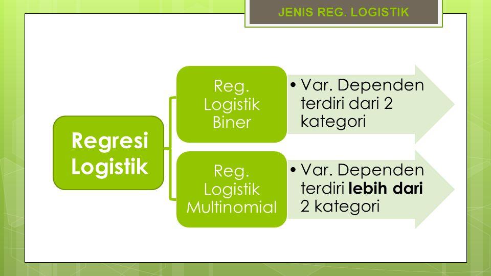 JENIS REG. LOGISTIK Var. Dependen terdiri dari 2 kategori Reg. Logistik Biner Var. Dependen terdiri lebih dari 2 kategori Reg. Logistik Multinomial Re