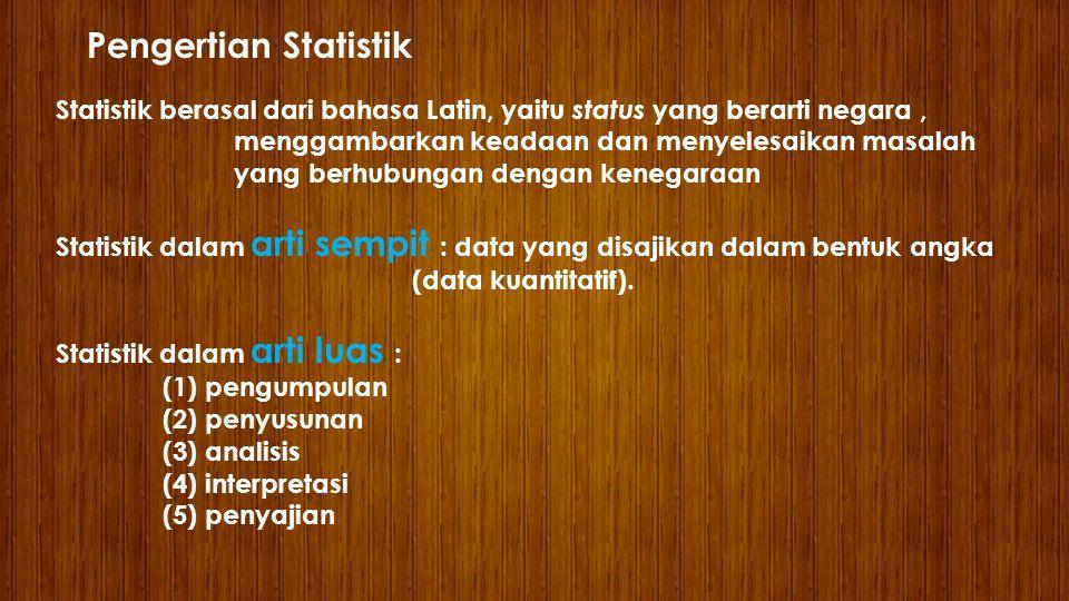 JENIS-JENIS DATA  Berdasarkan skala pengukurannya : a) Data nominal : data yang disusun tanpa memperhatikan urutan tertentu.