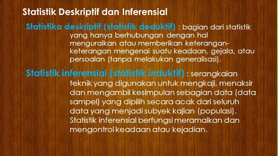 JENIS-JENIS STATISTIK STATISTIKA Statistika Deskriptif Statistika Induktif 1.Penyajian data 2.Ukuran pemusatan 3.Ukuran penyebaran 4.Angka indeks 5.Deret berkala dan peramalan 1.Probabilitas dan teori keputusan 2.Metode sampling 3.Teori pendugaan 4.Pengujian hipotesa 5.Regresi dan korelasi 6.Statistika nonparametrik