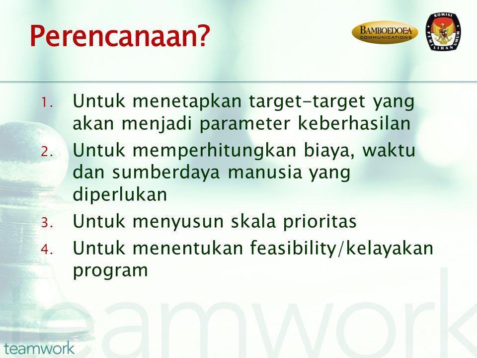 Perencanaan? 1. Untuk menetapkan target-target yang akan menjadi parameter keberhasilan 2. Untuk memperhitungkan biaya, waktu dan sumberdaya manusia y
