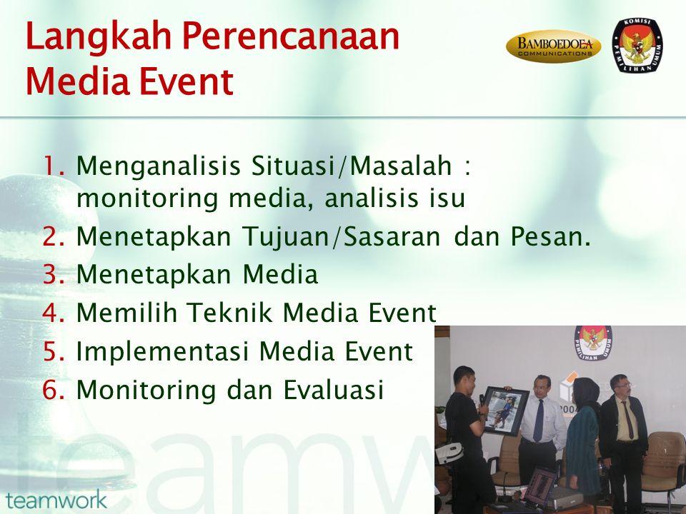 Langkah Perencanaan Media Event 1.Menganalisis Situasi/Masalah : monitoring media, analisis isu 2.Menetapkan Tujuan/Sasaran dan Pesan.