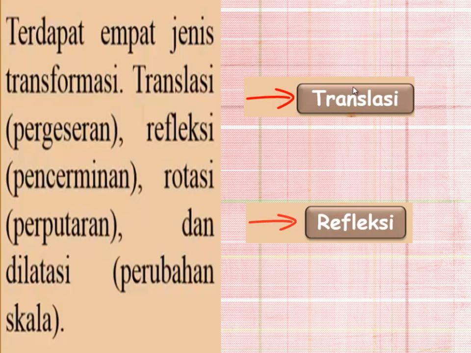 Pada kendaraan (mobil) TRANSLASI (PERGESERAN) Translasi atau pergeseran adalah suatu transformasi yang memindahkan setiap titik pada sebuah bidang berdasarkan jarak dan arah tertentu.