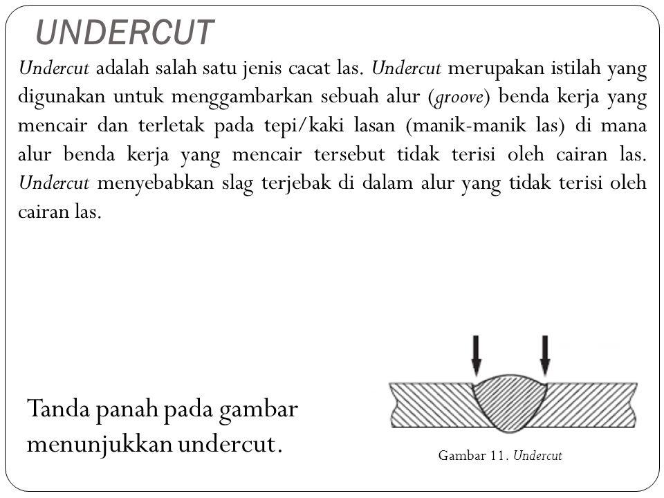 UNDERCUT Undercut adalah salah satu jenis cacat las. Undercut merupakan istilah yang digunakan untuk menggambarkan sebuah alur (groove) benda kerja ya