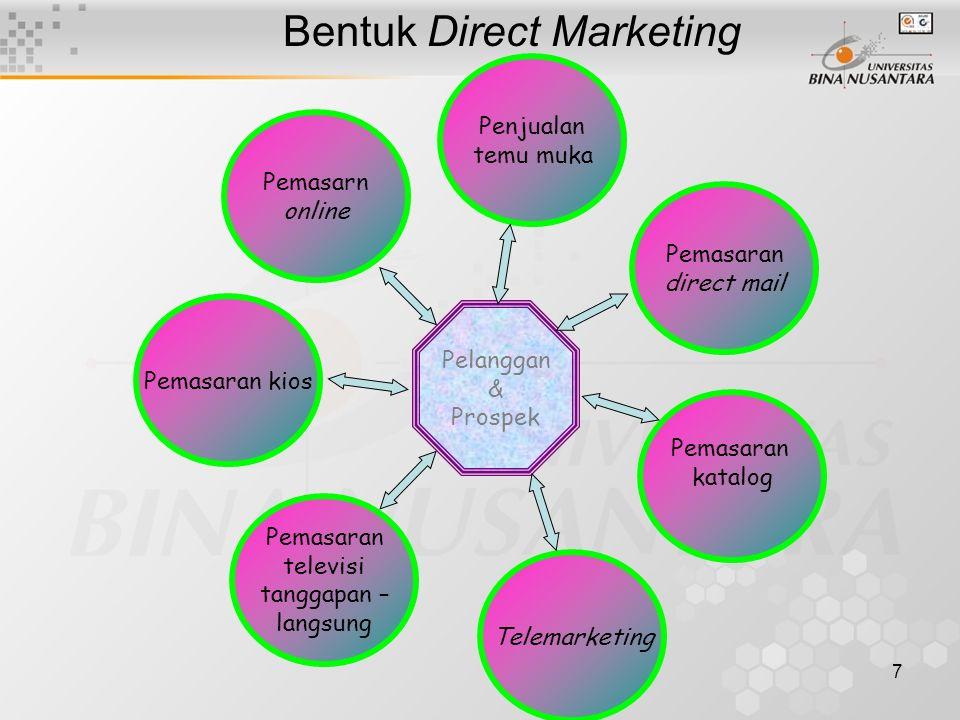 7 Bentuk Direct Marketing Pelanggan & Prospek Pemasaran kios Pemasarn online Pemasaran televisi tanggapan – langsung Penjualan temu muka Telemarketing Pemasaran katalog Pemasaran direct mail