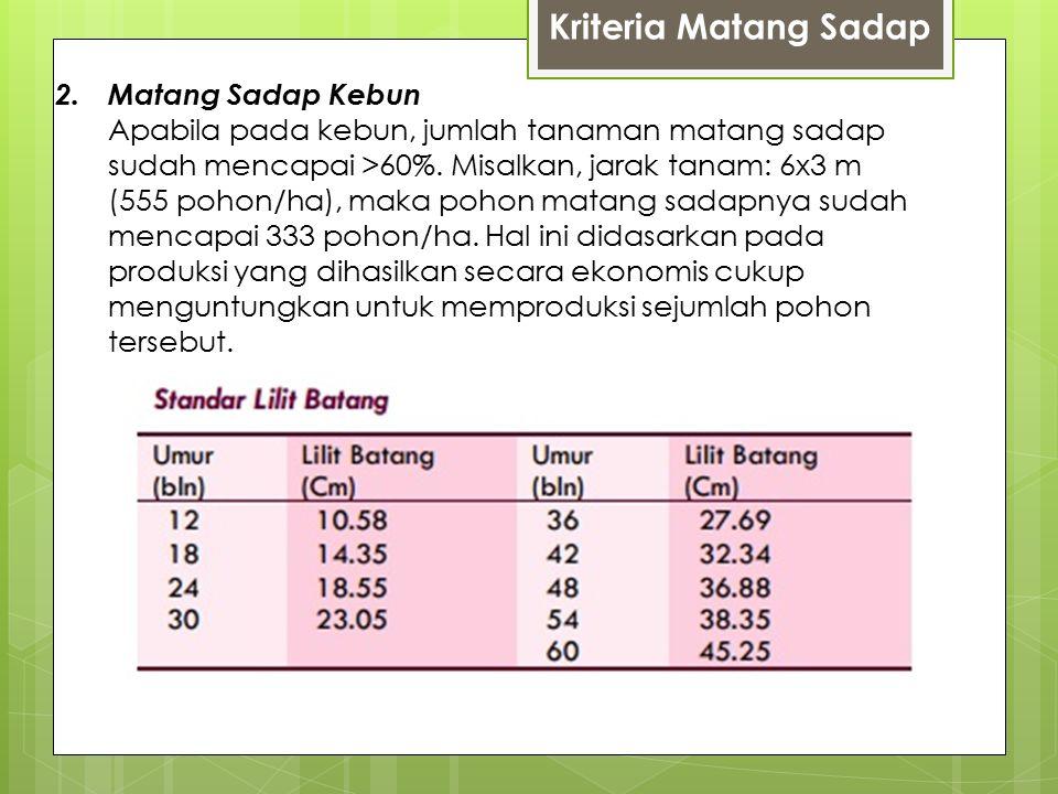 Kriteria Matang Sadap 2.