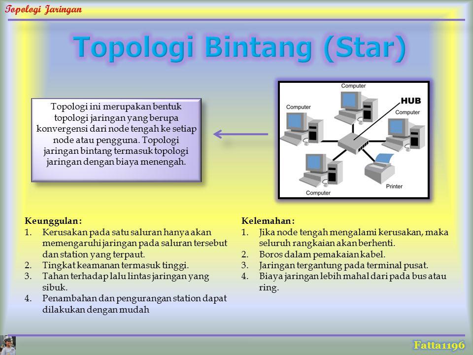Topologi ini merupakan bentuk topologi jaringan yang berupa konvergensi dari node tengah ke setiap node atau pengguna. Topologi jaringan bintang terma