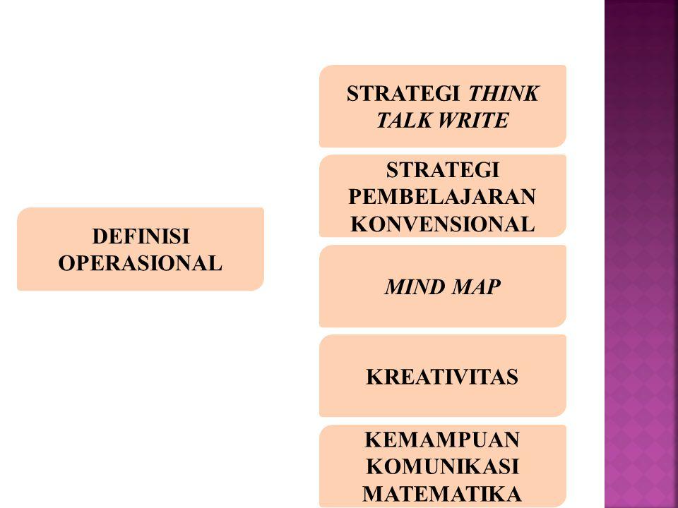 DEFINISI OPERASIONAL STRATEGI THINK TALK WRITE MIND MAP KREATIVITAS KEMAMPUAN KOMUNIKASI MATEMATIKA STRATEGI PEMBELAJARAN KONVENSIONAL