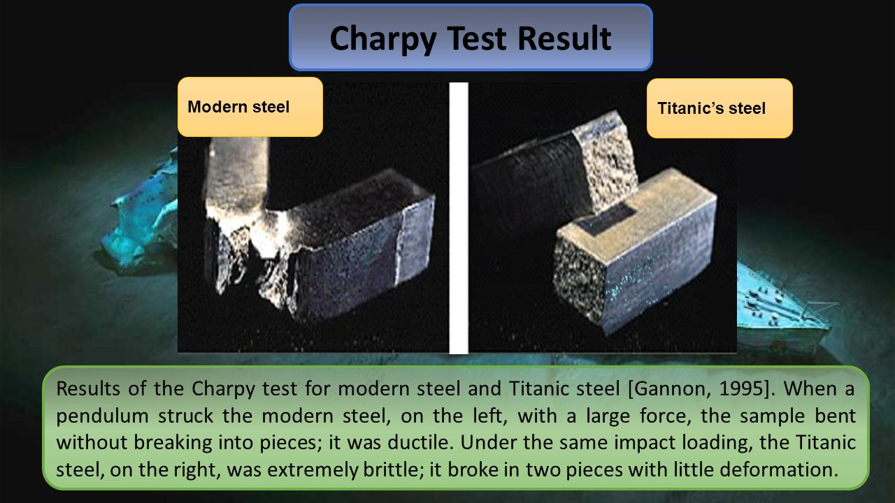 Results of the Charpy test for modern steel and Titanic steel [Gannon, 1995].