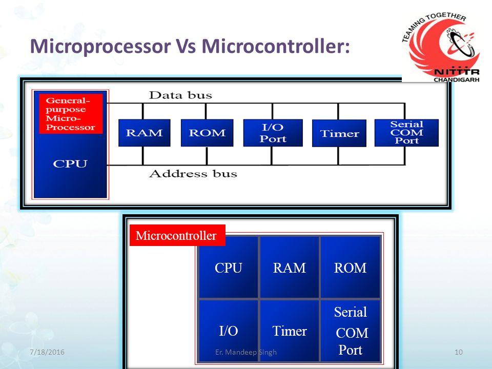 Microprocessor Vs Microcontroller: 7/18/201610Er. Mandeep Singh