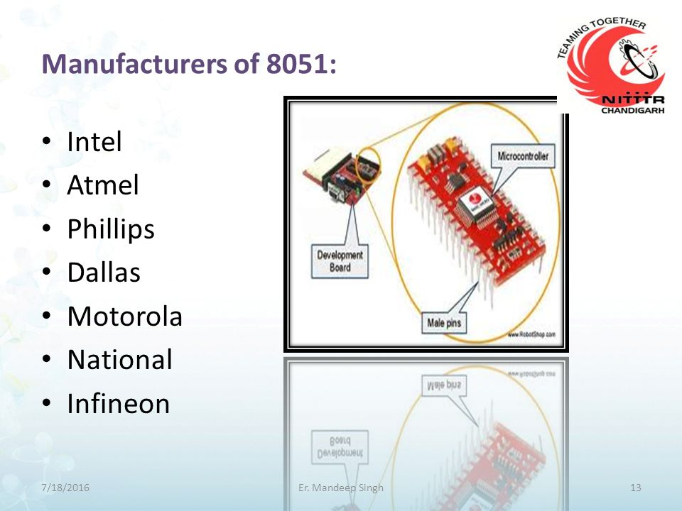 Manufacturers of 8051: Intel Atmel Phillips Dallas Motorola National Infineon 7/18/201613Er.