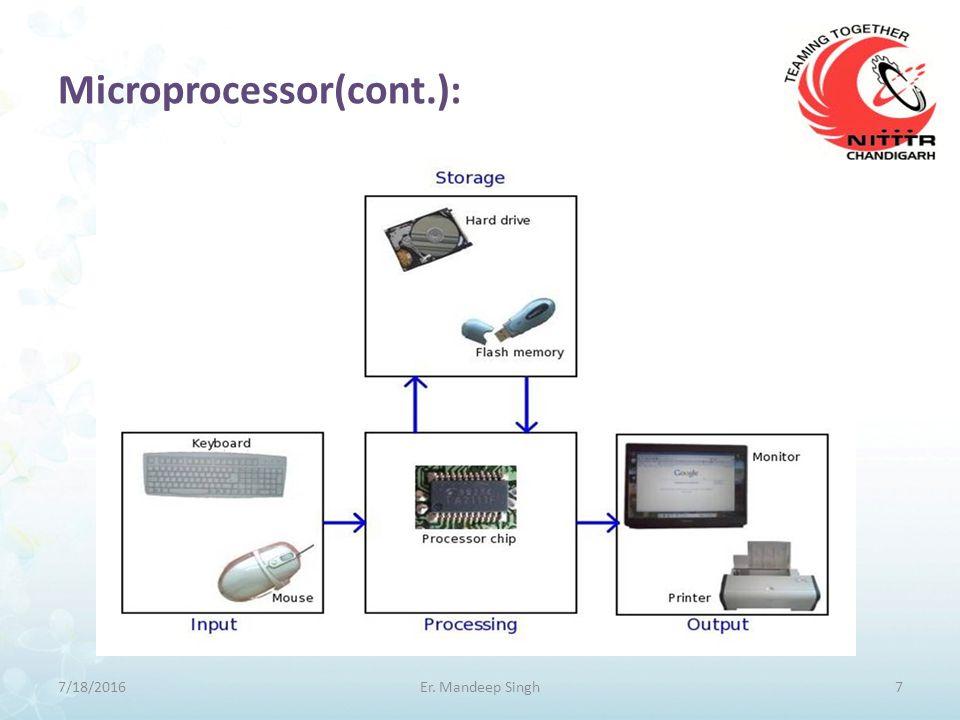 Microprocessor & Human Behaviour: 7/18/20168Er. Mandeep Singh