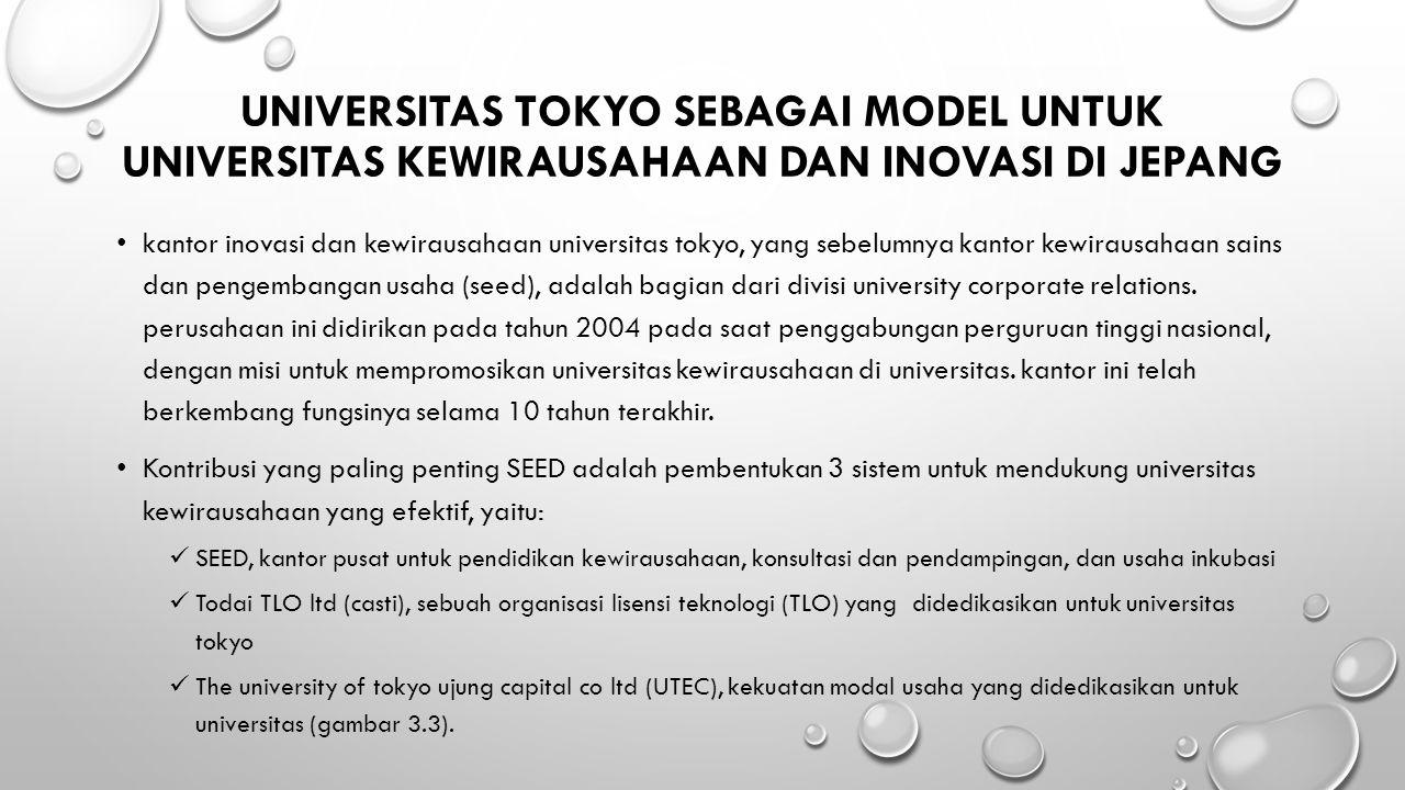 UNIVERSITAS TOKYO SEBAGAI MODEL UNTUK UNIVERSITAS KEWIRAUSAHAAN DAN INOVASI DI JEPANG kantor inovasi dan kewirausahaan universitas tokyo, yang sebelumnya kantor kewirausahaan sains dan pengembangan usaha (seed), adalah bagian dari divisi university corporate relations.