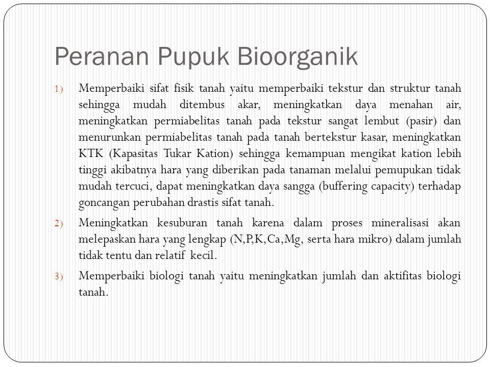 Kandungan Hara Urin Sapi POC (PUPUK ORGANIK CAIR) URIN SAPI Pupuk organik cair adalah larutan dari pembusukan bahan-bahan organik yang berasal dari sisa tanaman, kotoran hewan dan manusia yang kandungan unsur haranya lebih dari satu unsur.