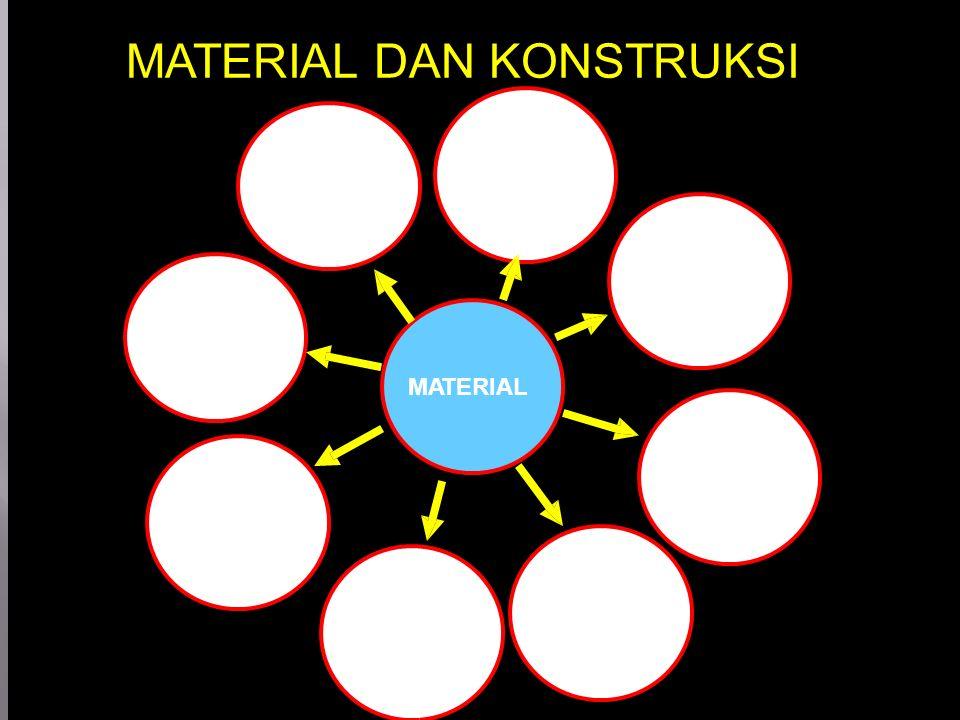 MATERIAL DAN KONSTRUKSI JENIS / SPESIFIKASI BAHAN BAKU/ UNSUR KELOMPOK MATERIAL FUNGSI MATERIAL KONSTRUKSI DEFINISI KELEBIHAN KEKURANGAN