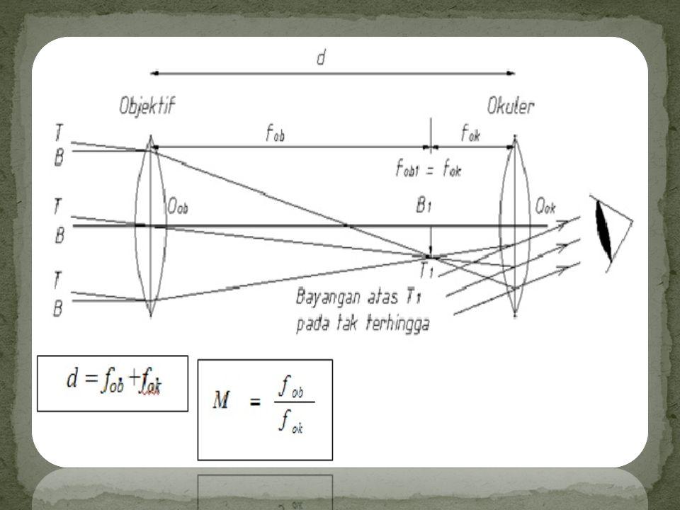 Kedudukan lensa okuler dapat diatur sedemikian rupa (digerakkan maju mundur) agar benda tadi berada di titik api lensa okuler atau f ob dan f ok berimpit.