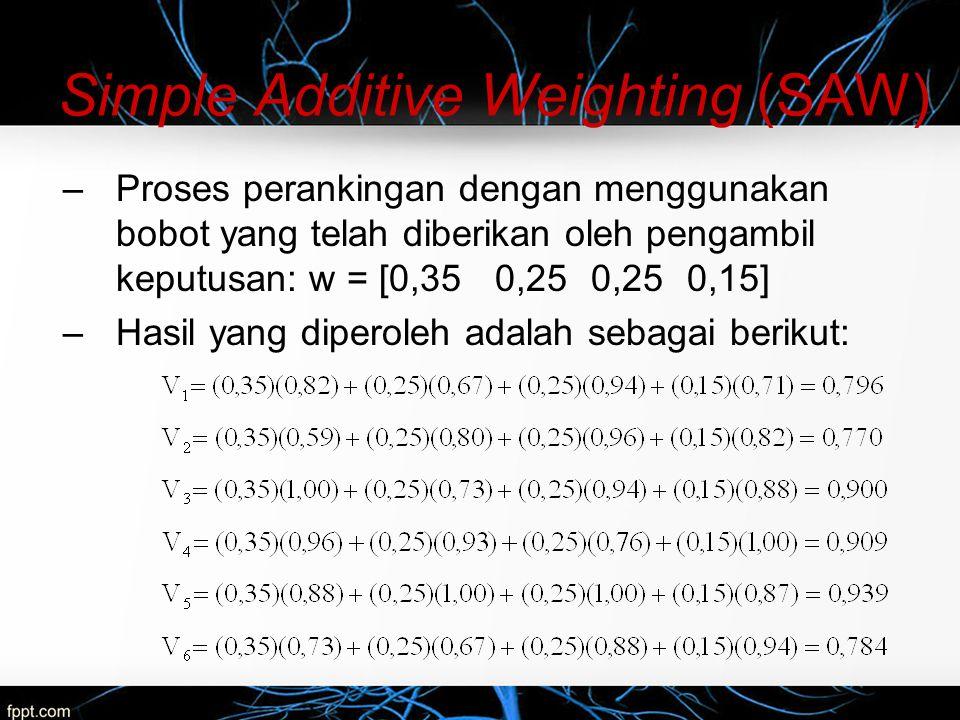 Simple Additive Weighting (SAW) –Proses perankingan dengan menggunakan bobot yang telah diberikan oleh pengambil keputusan: w = [0,350,250,250,15] –Ha