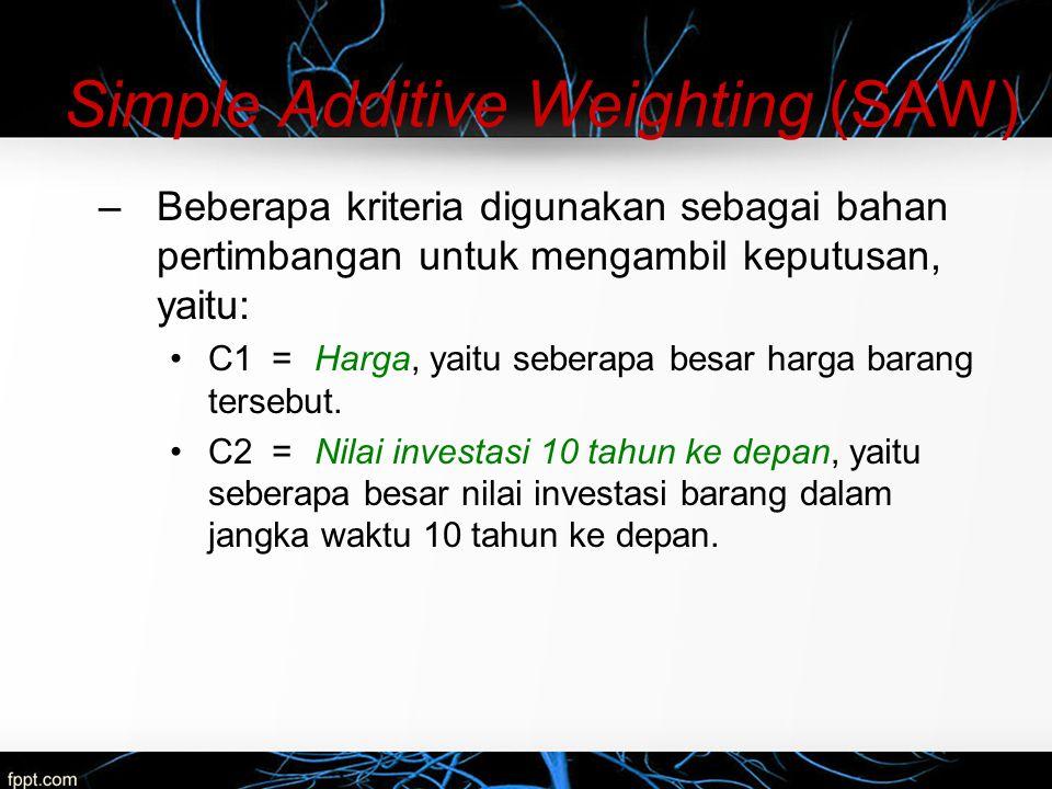 Simple Additive Weighting (SAW) –Beberapa kriteria digunakan sebagai bahan pertimbangan untuk mengambil keputusan, yaitu: C1 = Harga, yaitu seberapa b