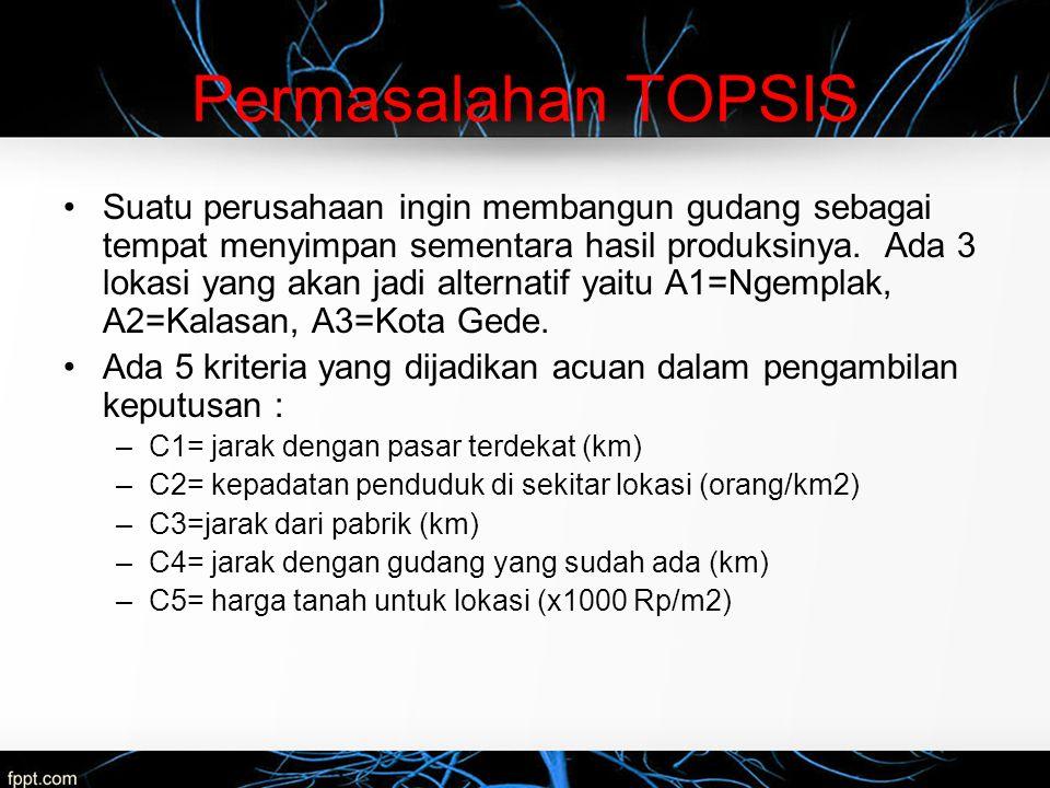 Permasalahan TOPSIS Suatu perusahaan ingin membangun gudang sebagai tempat menyimpan sementara hasil produksinya. Ada 3 lokasi yang akan jadi alternat