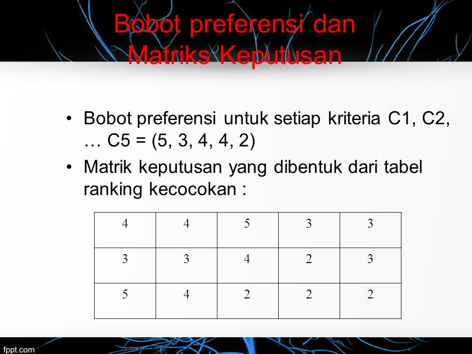 Bobot preferensi dan Matriks Keputusan Bobot preferensi untuk setiap kriteria C1, C2, … C5 = (5, 3, 4, 4, 2) Matrik keputusan yang dibentuk dari tabel