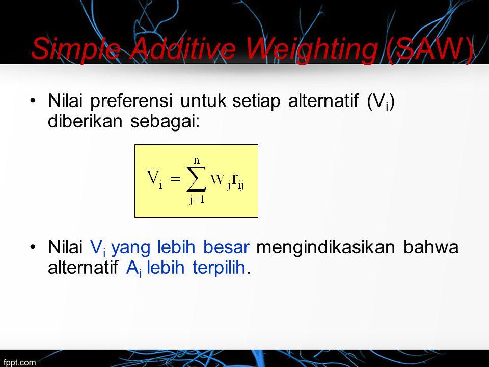 Simple Additive Weighting (SAW) Contoh-1: –Suatu institusi perguruan tinggi akan memilih seorang karyawannya untuk dipromosikan sebagai kepala unit sistem informasi.