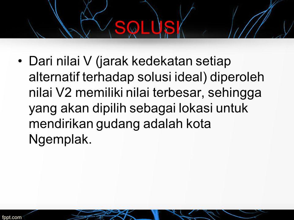 SOLUSI Dari nilai V (jarak kedekatan setiap alternatif terhadap solusi ideal) diperoleh nilai V2 memiliki nilai terbesar, sehingga yang akan dipilih s