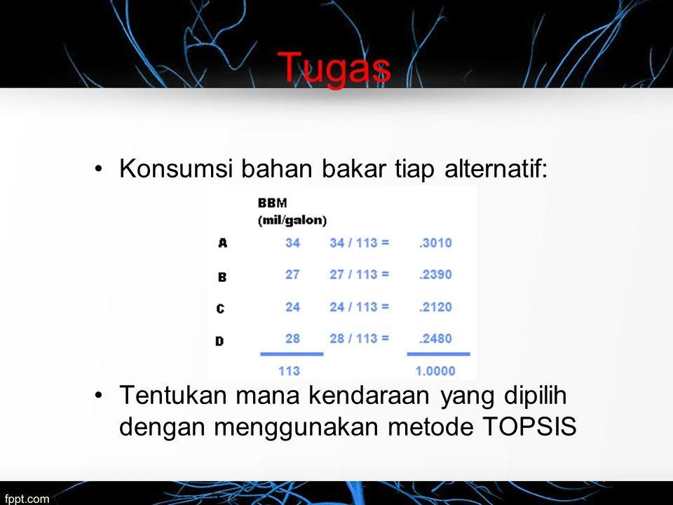 Tugas Konsumsi bahan bakar tiap alternatif: Tentukan mana kendaraan yang dipilih dengan menggunakan metode TOPSIS
