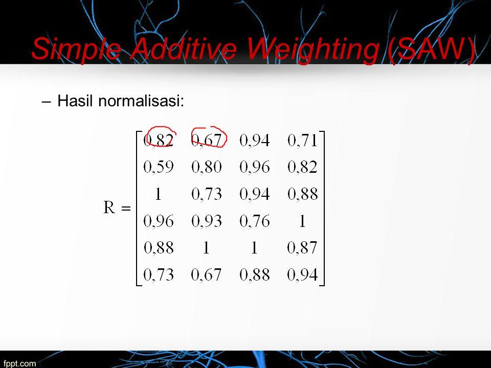 Simple Additive Weighting (SAW) –Proses perankingan dengan menggunakan bobot yang telah diberikan oleh pengambil keputusan: w = [0,350,250,250,15] –Hasil yang diperoleh adalah sebagai berikut: