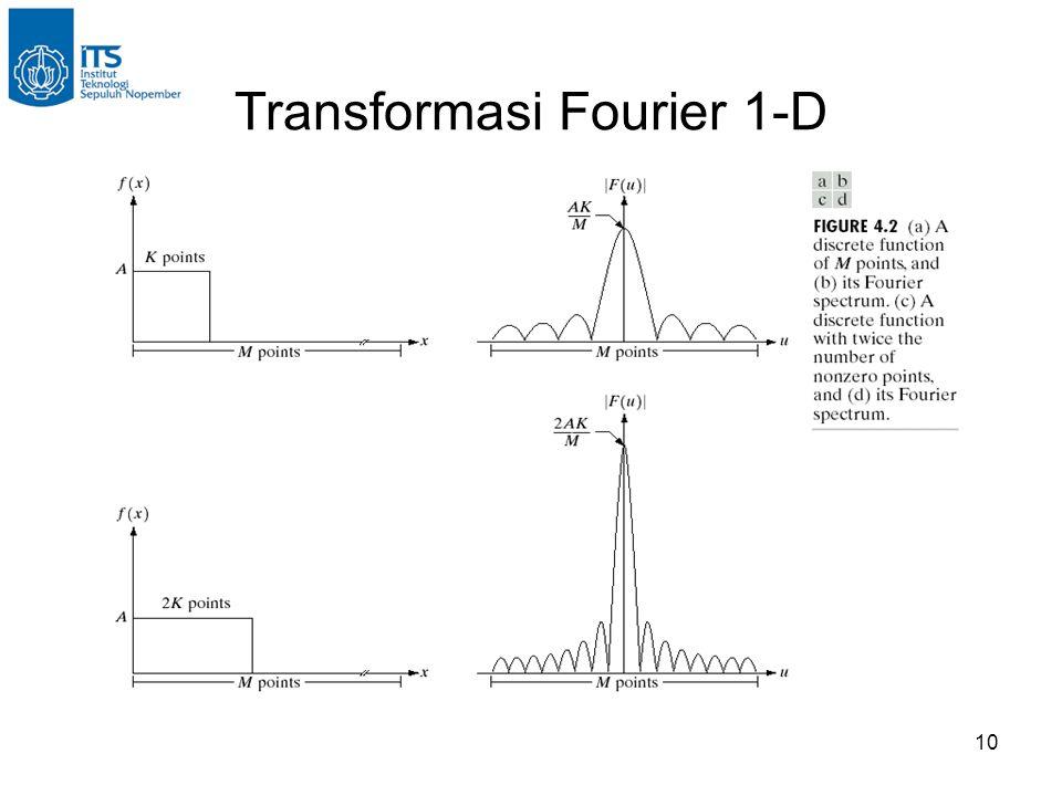 10 Transformasi Fourier 1-D