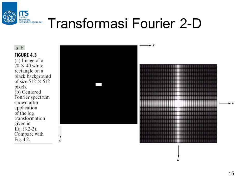 15 Transformasi Fourier 2-D