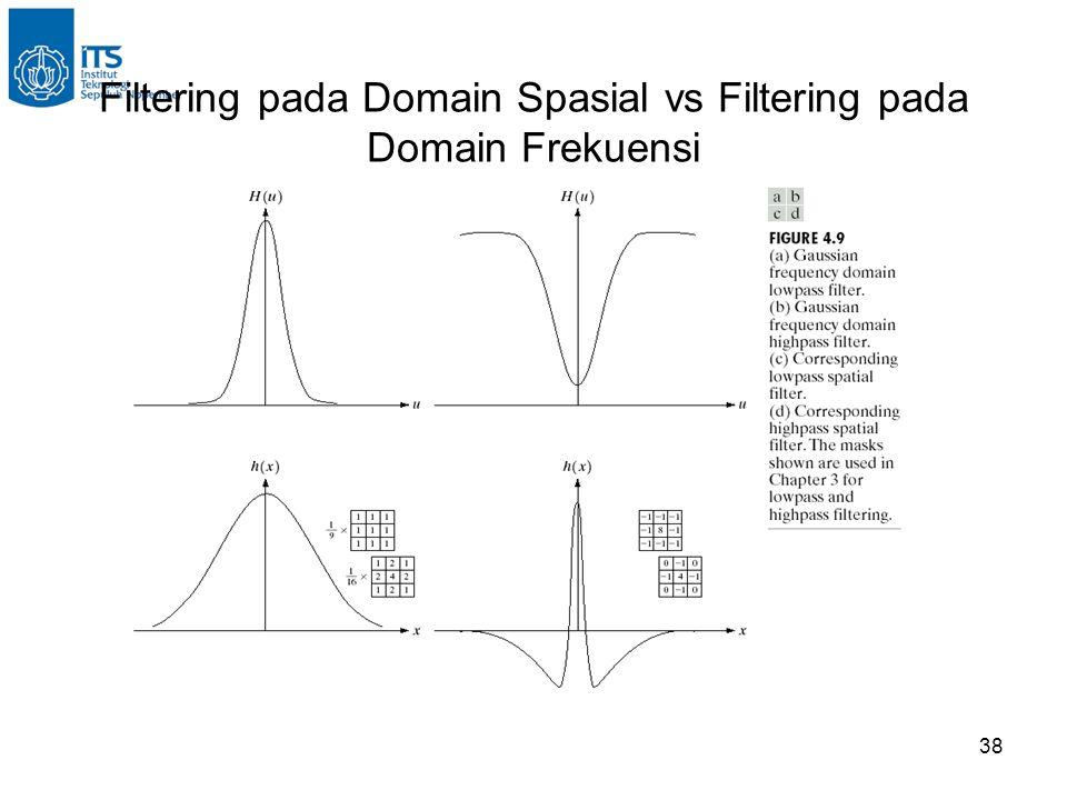 38 Filtering pada Domain Spasial vs Filtering pada Domain Frekuensi