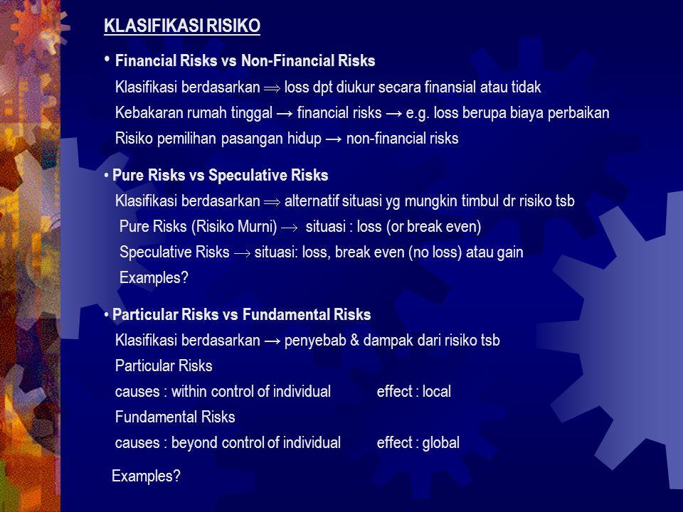 KLASIFIKASI RISIKO Financial Risks vs Non-Financial Risks Klasifikasi berdasarkan  loss dpt diukur secara finansial atau tidak Kebakaran rumah tinggal → financial risks → e.g.