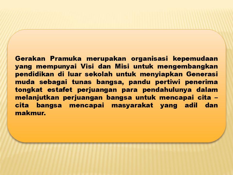 Peran Pramuka Garuda dalam mempertahankan kemerdekaan Bangsa dan Tanah Air