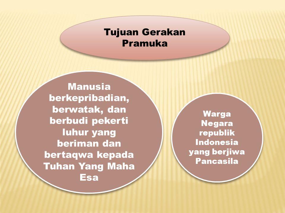 Tujuan Gerakan Pramuka Manusia berkepribadian, berwatak, dan berbudi pekerti luhur yang beriman dan bertaqwa kepada Tuhan Yang Maha Esa Warga Negara republik Indonesia yang berjiwa Pancasila