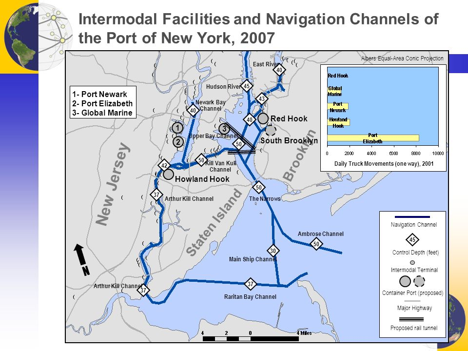 45 Navigation Channel Control Depth (feet) Intermodal Terminal Container Port (proposed) Major Highway Proposed rail tunnel 50 30 37 50 45 40 43 40 50 40 42 Ambrose Channel Main Ship Channel Raritan Bay Channel Arthur Kill Channel Kill Van Kull Channel Newark Bay Channel Upper Bay Channel Hudson River East River 50 The Narrows Brooklyn Staten Island New Jersey N 2 1 Howland Hook Red Hook South Brooklyn 3 1- Port Newark 2- Port Elizabeth 3- Global Marine Albers Equal-Area Conic Projection Intermodal Facilities and Navigation Channels of the Port of New York, 2007 Daily Truck Movements (one way), 2001
