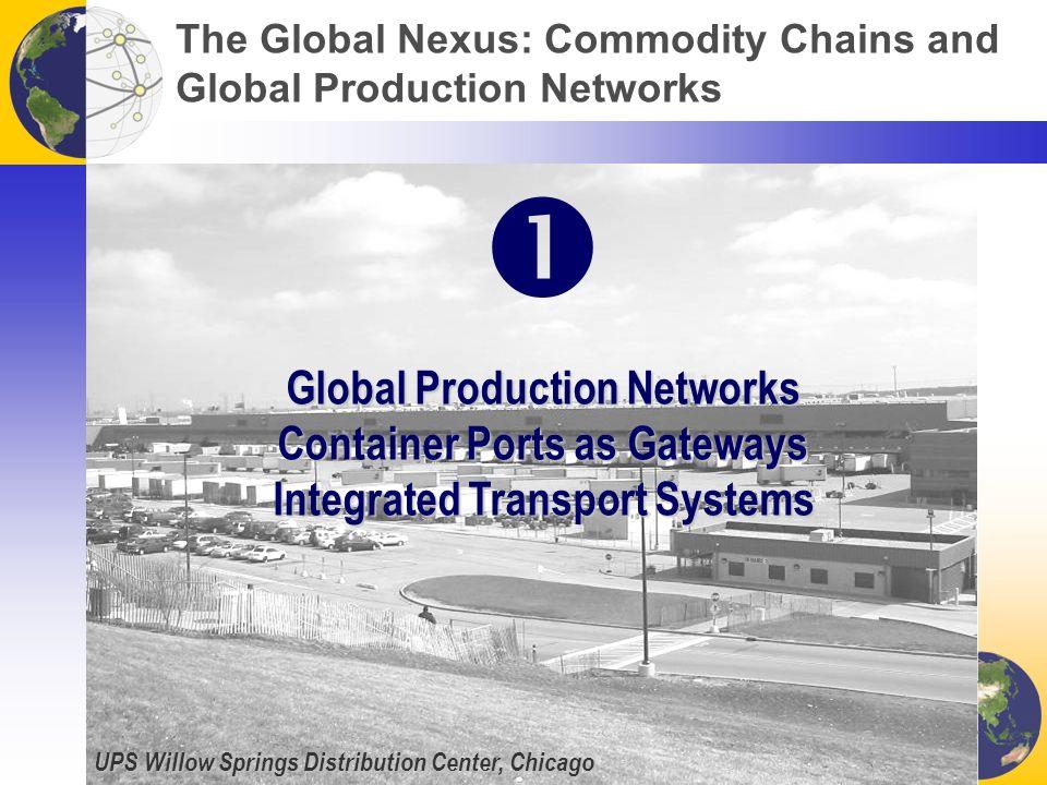 Intermodal Transport Chain Composition Transfer Interchange Decomposition Local / Regional Distribution National / International Distribution Transport Terminal 'First mile' 'Last mile'