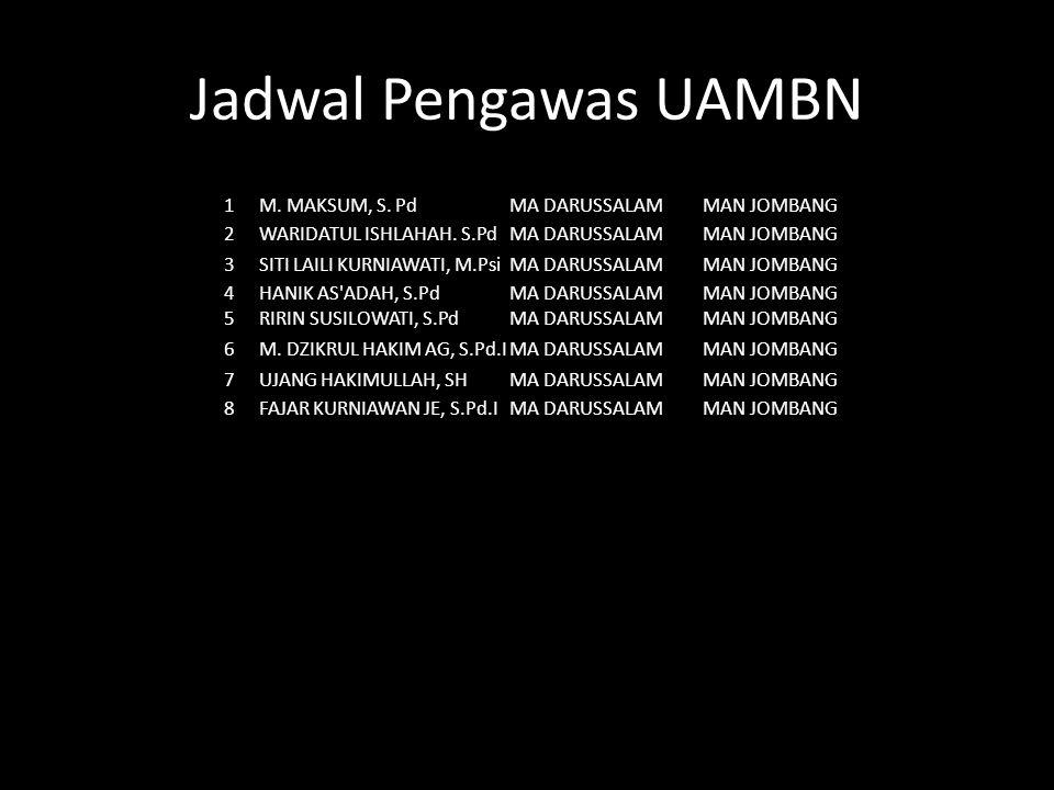 Jadwal Pengawas UAMBN 1M. MAKSUM, S. PdMA DARUSSALAMMAN JOMBANG 2WARIDATUL ISHLAHAH.