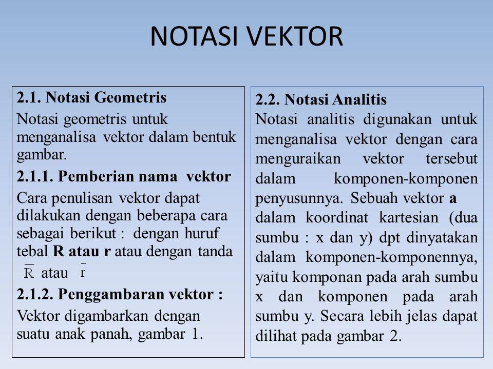 NOTASI VEKTOR 2.1. Notasi Geometris Notasi geometris untuk menganalisa vektor dalam bentuk gambar. 2.1.1. Pemberian nama vektor Cara penulisan vektor