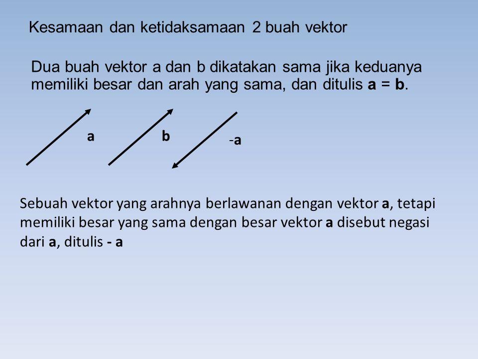 Kesamaan dan ketidaksamaan 2 buah vektor Dua buah vektor a dan b dikatakan sama jika keduanya memiliki besar dan arah yang sama, dan ditulis a = b.