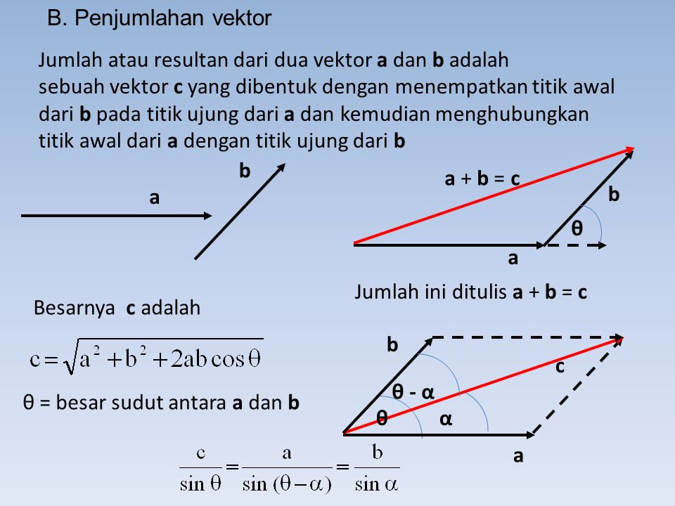B. Penjumlahan vektor Jumlah atau resultan dari dua vektor a dan b adalah sebuah vektor c yang dibentuk dengan menempatkan titik awal dari b pada titi