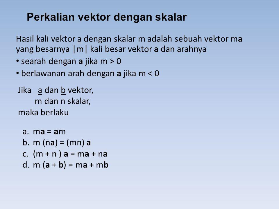 Hasil kali vektor a dengan skalar m adalah sebuah vektor ma yang besarnya |m| kali besar vektor a dan arahnya searah dengan a jika m > 0 berlawanan arah dengan a jika m < 0 Perkalian vektor dengan skalar Jika a dan b vektor, m dan n skalar, maka berlaku a.ma = am b.m (na) = (mn) a c.(m + n ) a = ma + na d.m (a + b) = ma + mb