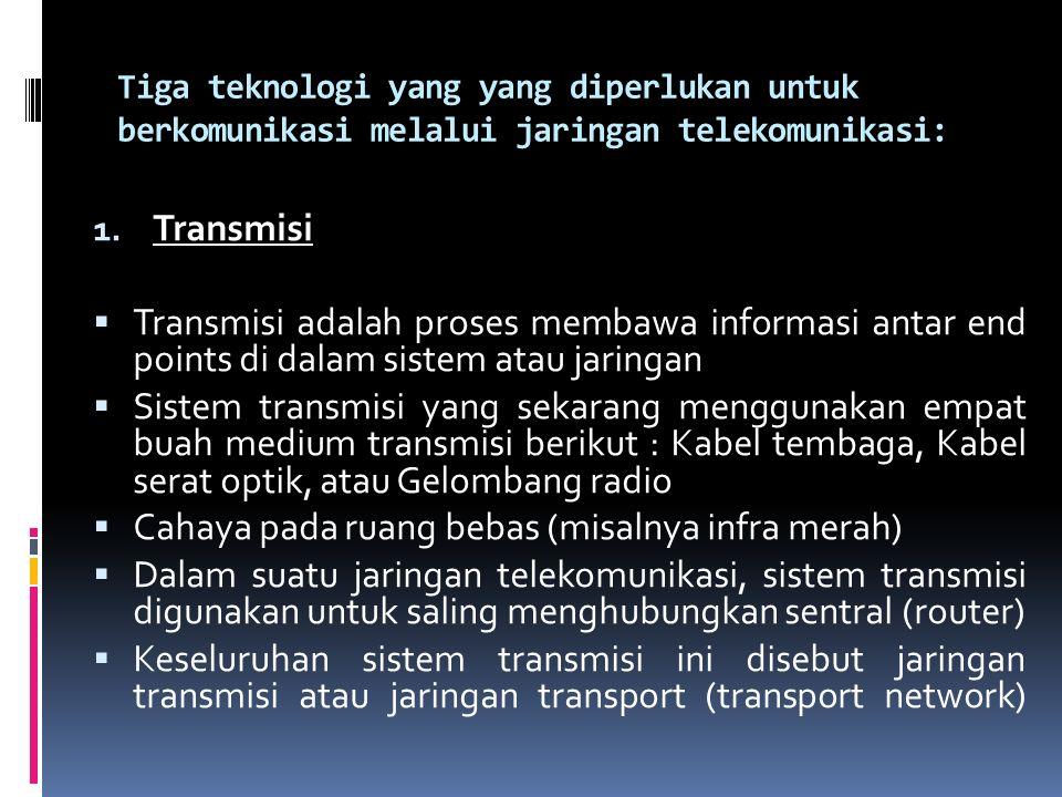 Tiga teknologi yang yang diperlukan untuk berkomunikasi melalui jaringan telekomunikasi: 1. Transmisi  Transmisi adalah proses membawa informasi anta