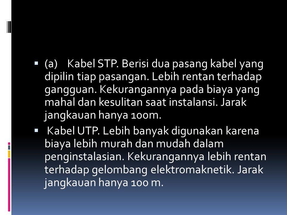  (a) Kabel STP. Berisi dua pasang kabel yang dipilin tiap pasangan. Lebih rentan terhadap gangguan. Kekurangannya pada biaya yang mahal dan kesulitan