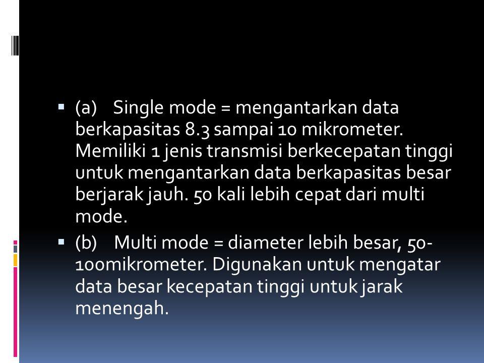  (a) Single mode = mengantarkan data berkapasitas 8.3 sampai 10 mikrometer. Memiliki 1 jenis transmisi berkecepatan tinggi untuk mengantarkan data be