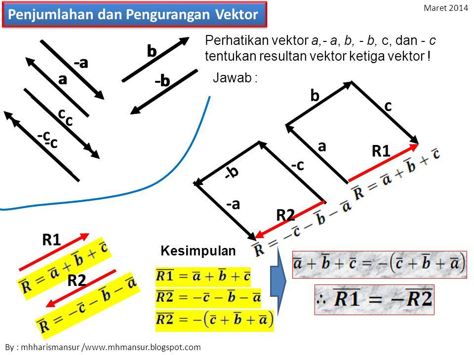 Penjumlahan dan Pengurangan Vektor c b aa b c R1 -b -c -a R2 -c -b -a c b a -c -b -a Perhatikan vektor a,- a, b, - b, c, dan - c tentukan resultan vek