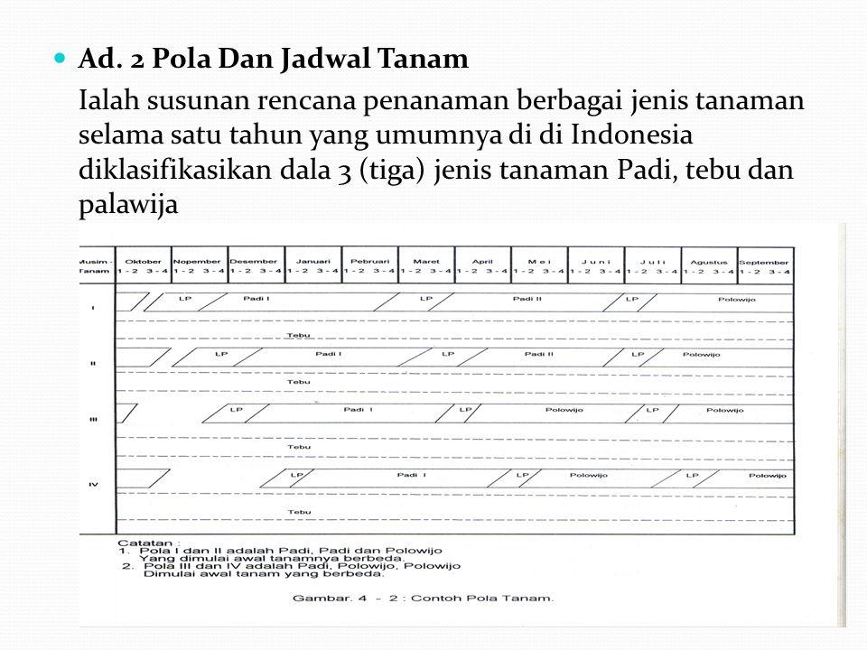 Ad.1.Areal Tanam adalah lahan yang dapat dilayani/diairi oleh suatu jaringan/saluran irgasi.