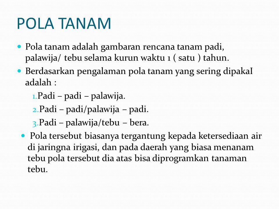 Ad. 2 Pola Dan Jadwal Tanam Ialah susunan rencana penanaman berbagai jenis tanaman selama satu tahun yang umumnya di di Indonesia diklasifikasikan dal