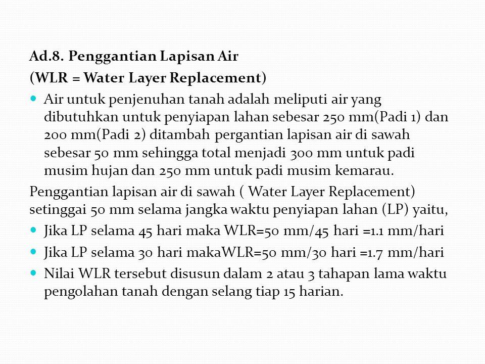 Ad.7 Perkolasi dan rembesan (P = Percolation) Perkolasi atau gerakan aliran air dalam tanah secara vertikal ke bawah dan kesamping sebenarnya juga didapatkan dari hasil penelitian di lapangan, sangat tergantung pada sifat-sifat tanah dan karakteristik pengolahannya.