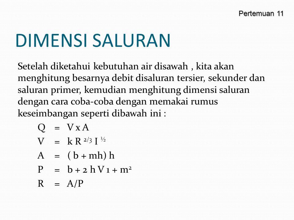 P = A+a+b+c+d+e+f+g+∆h+Z Keterangan: P = muka air di saluran sekunder A = elevasi tertinggi di sawah a = lapisan air di sawah=10 cm b = kehilangan tinggi energi di saluran kuarter ke sawah = 5cm c = kehilangan tinggi energi di boks bagi kuarter = 5cm/boks d = kehilangan tinggi energi slm pengaliran di saluran irigasi= IxL e = kehilangan tinggi energi di boks bagi tersier = 10 cm f= kehilangan tinggi energi di gorong-gorong =5 cm g= kehilangan tinggi energi di bangunan sadap tersier ∆h= variasi tinggi muka air = 0.18 h100% Z = kehilangan tinggi energi di bangunan tersier lainnya