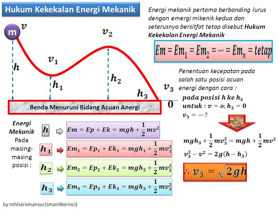 Benda Menuruni Bidang Acuan Anergi m m m m m m m m Hukum Kekekalan Energi Mekanik Energi Mekanik Pada masing- masing posisi : Energi mekanik pertama b