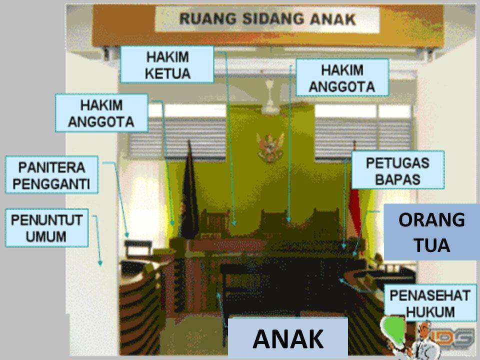 Sidang Dibuka Anak,Ortu/ Wali,PH, Bapas Dakwaa n PK Baca Hasil Litmas